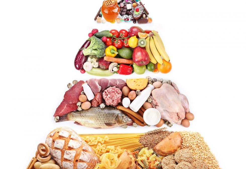 """The """"Food Guide Pyramid"""""""